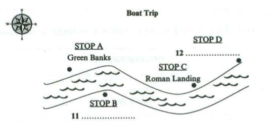 Ielts listening diagram gap fill ielts simon ccuart Choice Image